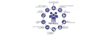 HR Payroll System